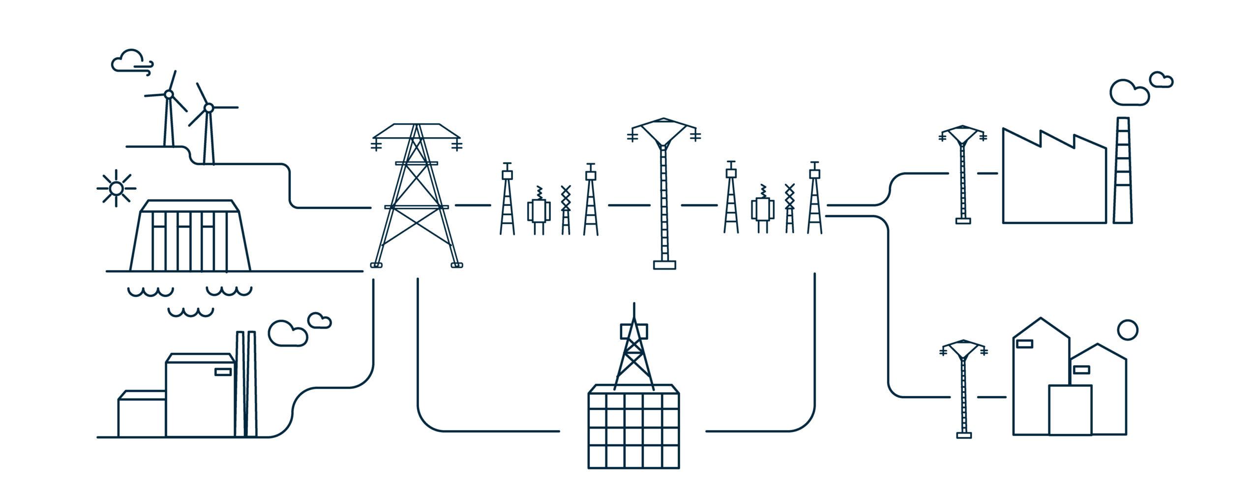 Infografía distribución electricidad