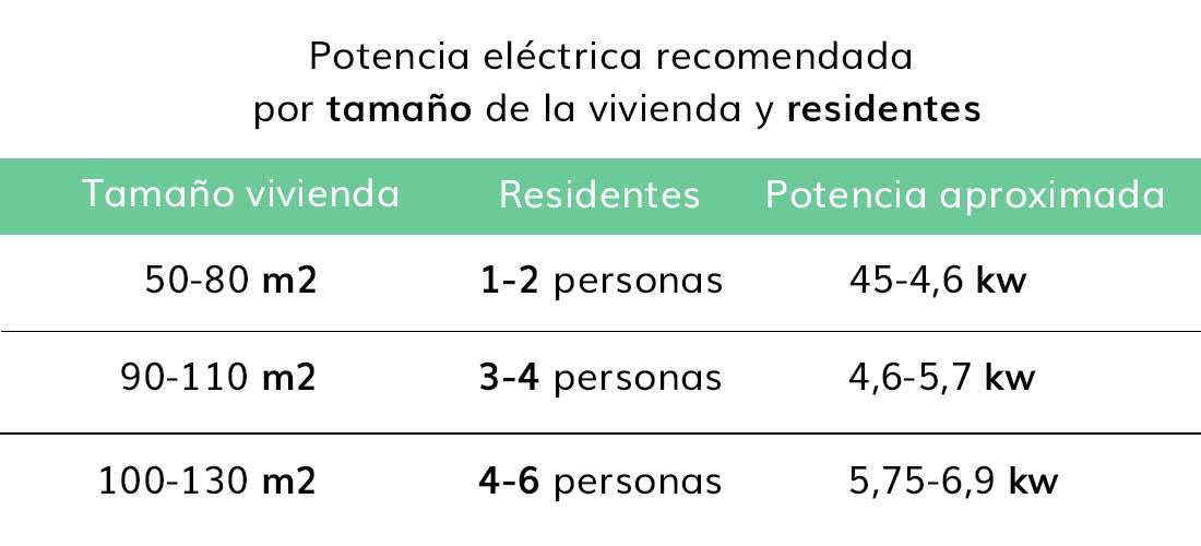 energía xxl, energía, energía renovables, energía solar, energía eólica.